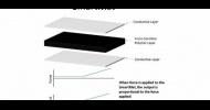 SmartMat: Die elektronische schmutzfang-Sensormatte